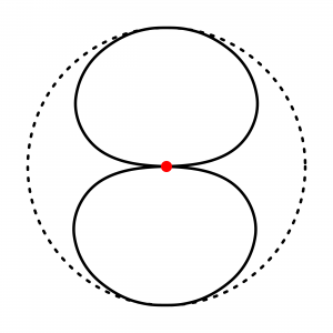 Bidirectional Polar Pattern